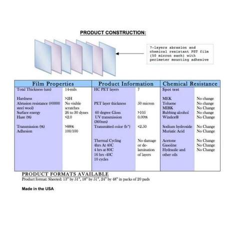 PolyShield ProtecTuff ML72 Clear Multi-Layer Protection Film