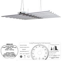 Samsung LM301B led Grow Light Dimmable 660w 1817.356 µmol/s for hydroponic growing systems